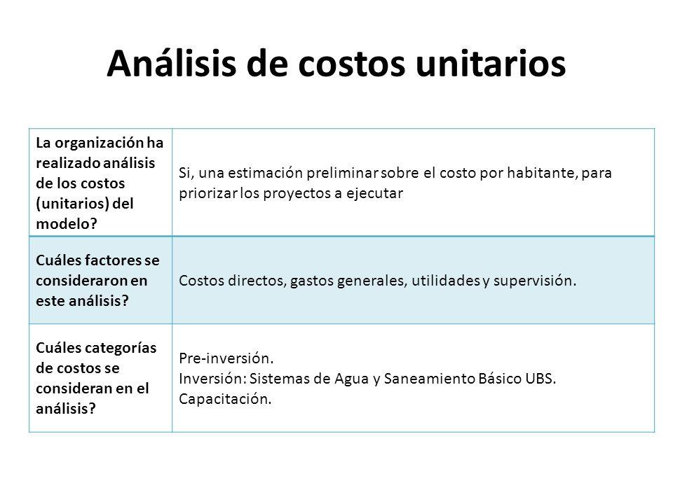 Análisis de costos unitarios La organización ha realizado análisis de los costos (unitarios) del modelo.