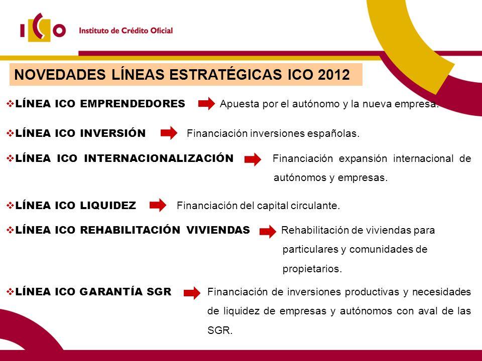 NOVEDADES LÍNEAS ESTRATÉGICAS ICO 2012 LÍNEA ICO EMPRENDEDORES Apuesta por el autónomo y la nueva empresa. LÍNEA ICO INVERSIÓN Financiación inversione