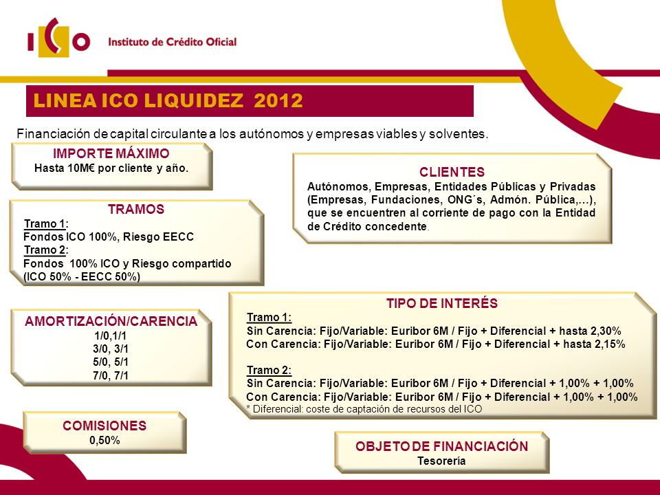 17 LINEA ICO LIQUIDEZ 2012 OBJETO DE FINANCIACIÓN Tesorería COMISIONES 0,50% AMORTIZACIÓN/CARENCIA 1/0,1/1 3/0, 3/1 5/0, 5/1 7/0, 7/1 IMPORTE MÁXIMO H