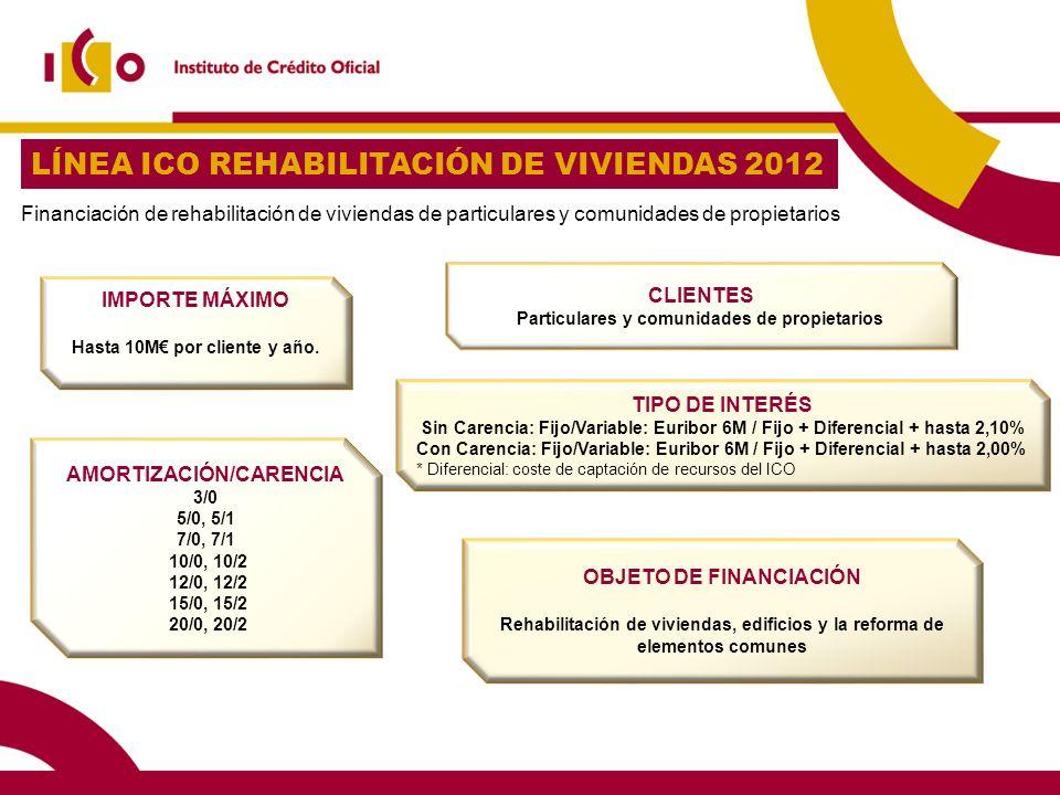LÍNEA ICO REHABILITACIÓN DE VIVIENDAS 2012 Financiación de rehabilitación de viviendas de particulares y comunidades de propietarios OBJETO DE FINANCI
