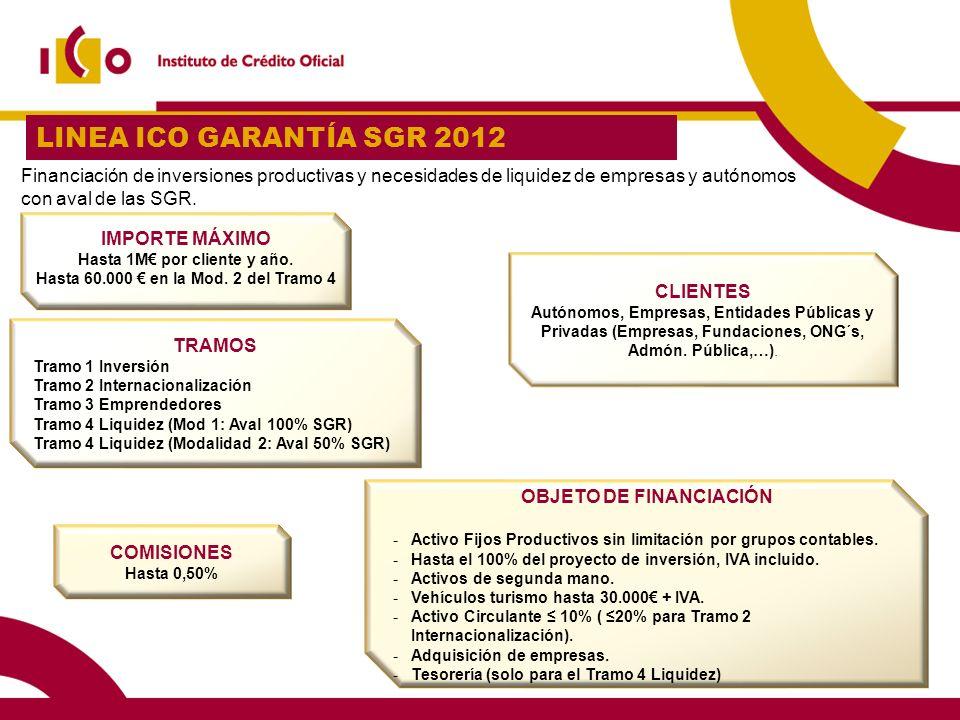 19 LINEA ICO GARANTÍA SGR 2012 COMISIONES Hasta 0,50% IMPORTE MÁXIMO Hasta 1M por cliente y año. Hasta 60.000 en la Mod. 2 del Tramo 4 CLIENTES Autóno