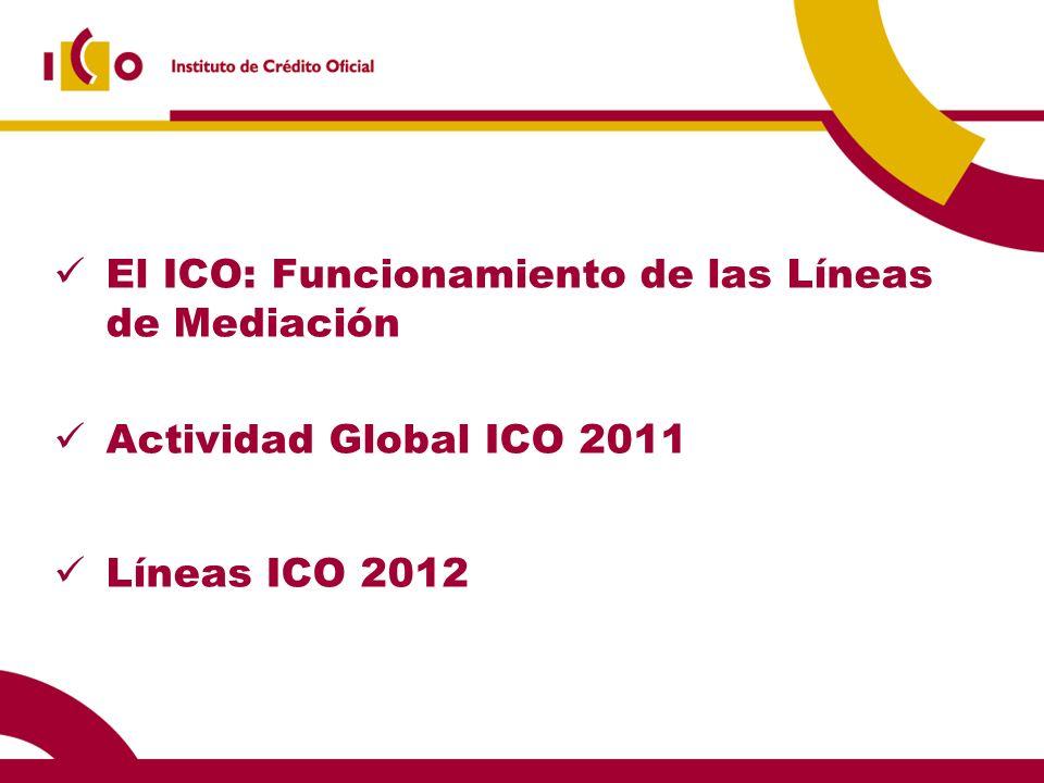 El ICO: Funcionamiento de las Líneas de Mediación Actividad Global Líneas ICO 2011 Líneas ICO 2012