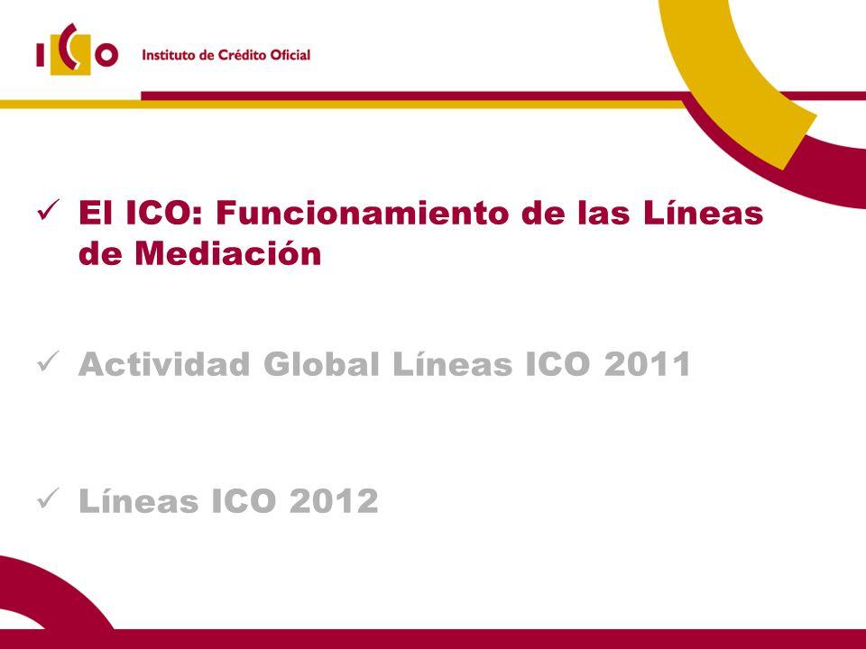 14 LÍNEA ICO EMPRENDEDORES 2012 AMORTIZACIÓN/CARENCIA 3/0 5/0, 5/1 7/0, 7/1 IMPORTE MÁXIMO Hasta 1 M por cliente y año.