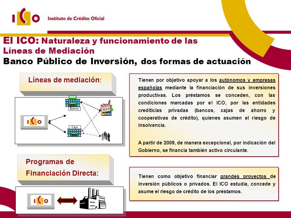 16 LÍNEA ICO INTERNACIONALIZACIÓN 2012 OBJETO DE FINANCIACIÓN -Activo Fijos Productivos sin limitación por grupos contables.
