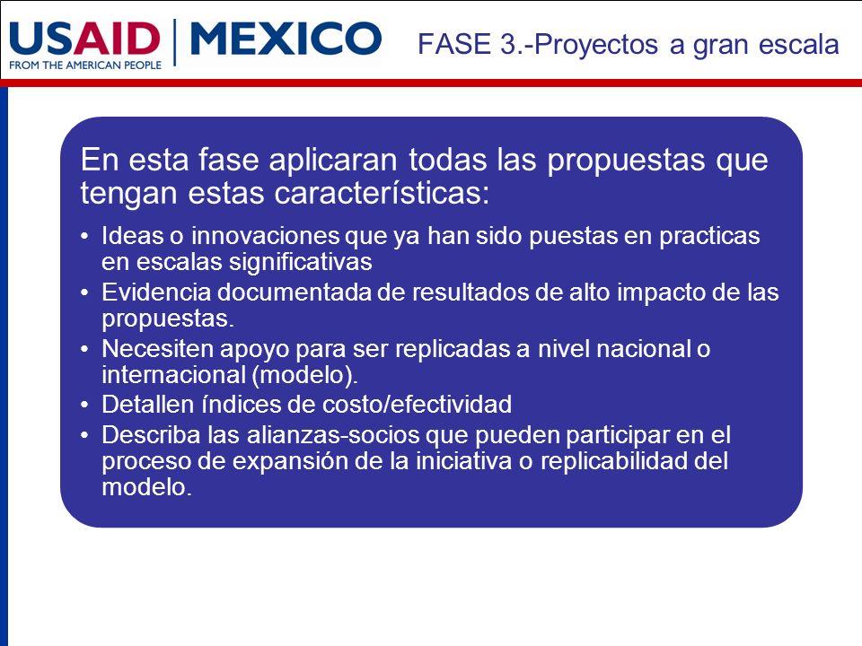 FASE 3.-Proyectos a gran escala En esta fase aplicaran todas las propuestas que tengan estas características: Ideas o innovaciones que ya han sido puestas en practicas en escalas significativas Evidencia documentada de resultados de alto impacto de las propuestas.