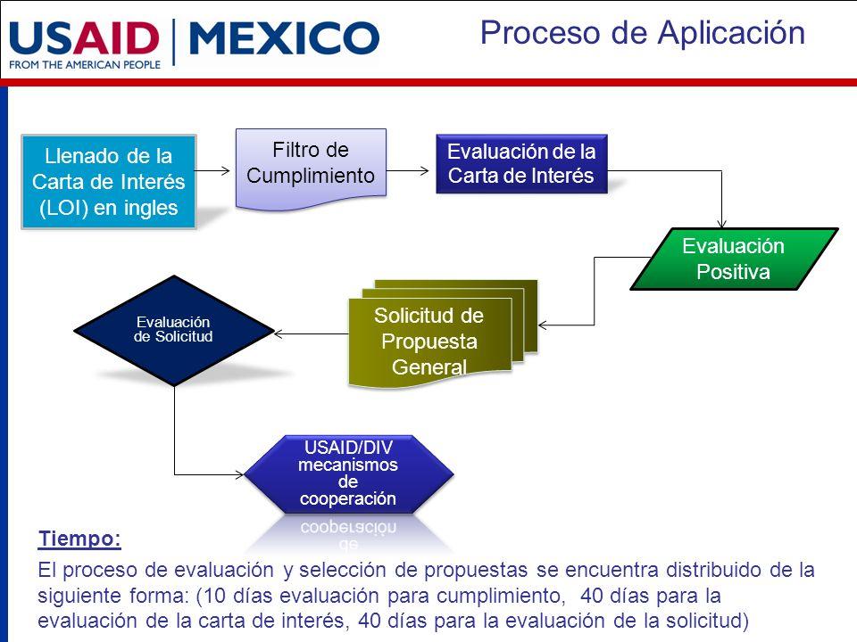 Tiempo: El proceso de evaluación y selección de propuestas se encuentra distribuido de la siguiente forma: (10 días evaluación para cumplimiento, 40 días para la evaluación de la carta de interés, 40 días para la evaluación de la solicitud) Llenado de la Carta de Interés (LOI) en ingles Filtro de Cumplimiento Evaluación de la Carta de Interés Evaluación Positiva Solicitud de Propuesta General Evaluación de Solicitud