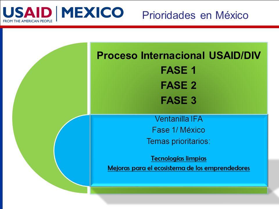 Proceso Internacional USAID/DIV FASE 1 FASE 2 FASE 3 Ventanilla IFA Fase 1/ México Temas prioritarios: Tecnologías limpias Mejoras para el ecosistema de los emprendedores Prioridades en México