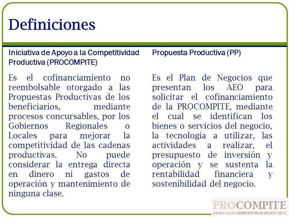 Aportes de los beneficiarios Los recursos financieros y no financieros que, dentro de los costos de inversión total de la Propuesta Productiva, serán aportados por los beneficiarios.
