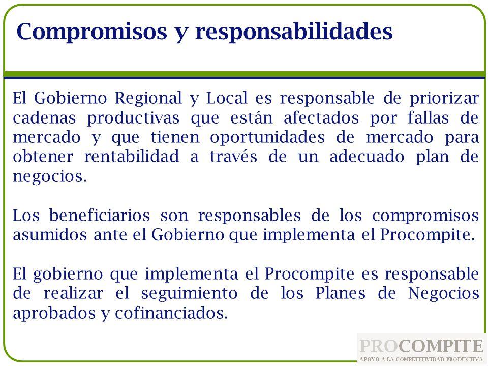 Paso 1: Mediante Acuerdo de Consejo se aprueba el monto a destinar al PROCOMPITE.