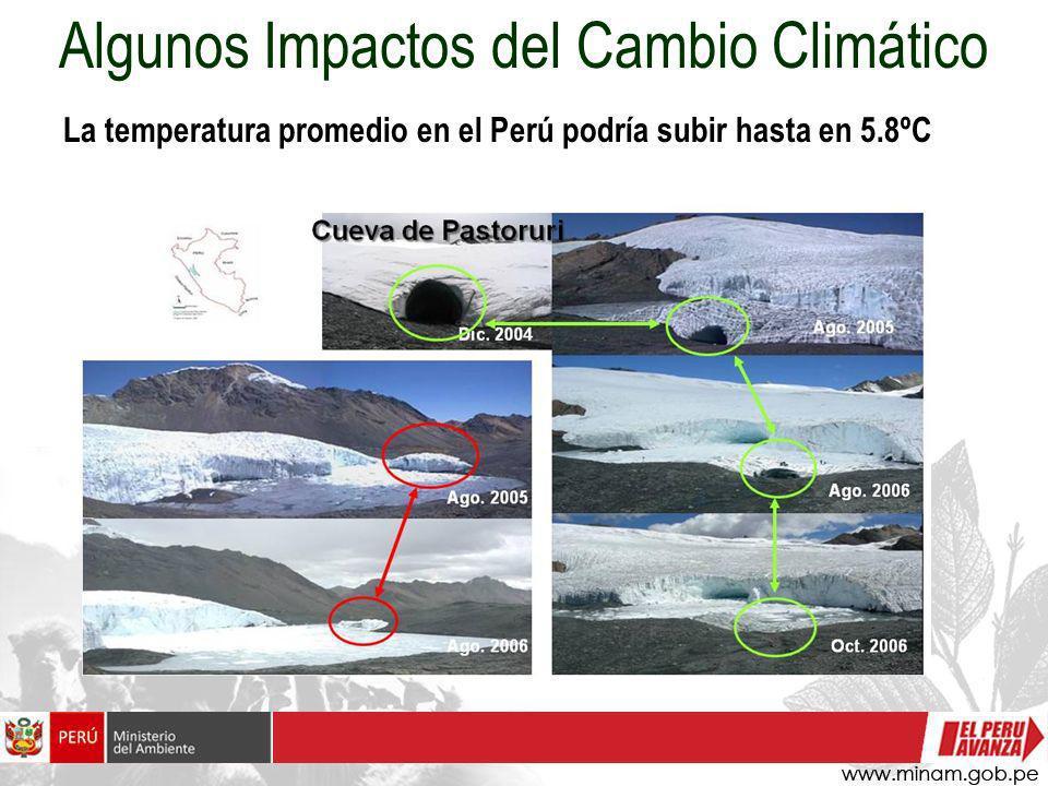 La temperatura promedio en el Perú podría subir hasta en 5.8ºC Algunos Impactos del Cambio Climático