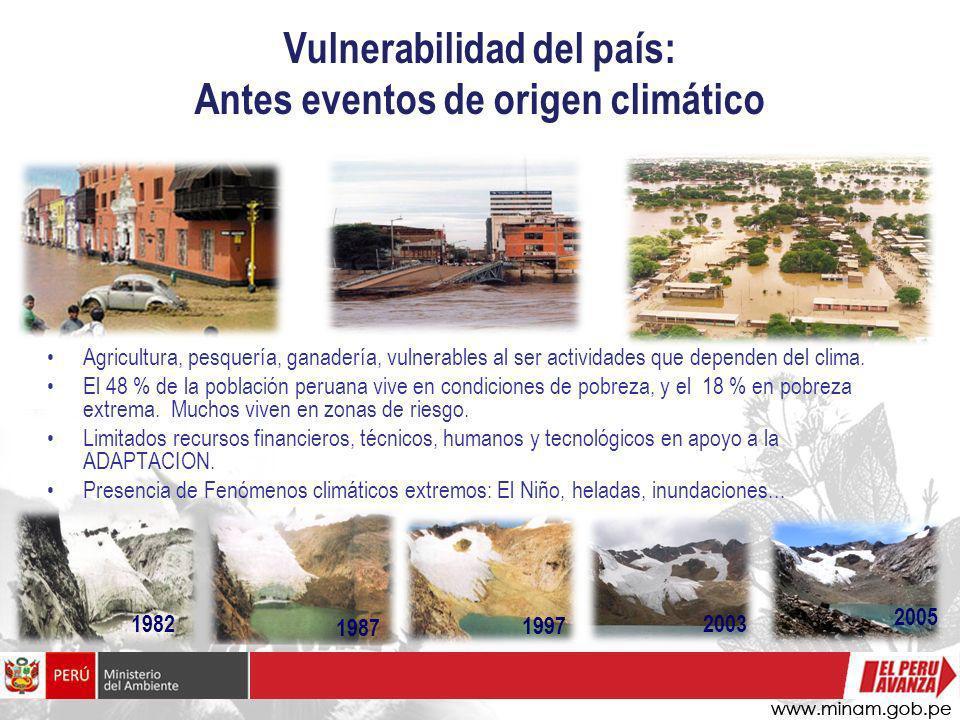 Vulnerabilidad del país: Antes eventos de origen climático 1982 1987 1997 2003 2005 Agricultura, pesquería, ganadería, vulnerables al ser actividades