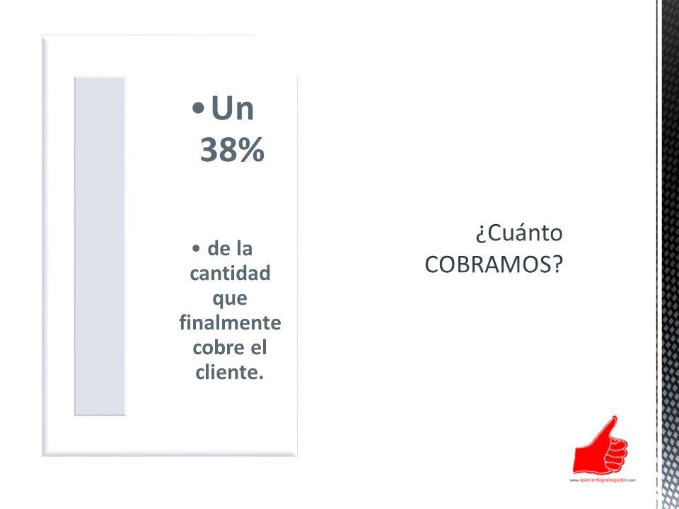 Un 38% de la cantidad que finalmente cobre el cliente.