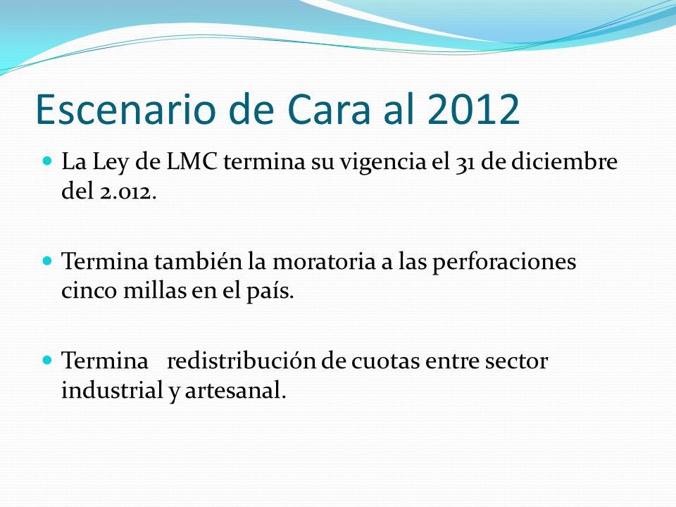 Escenario de Cara al 2012 La Ley de LMC termina su vigencia el 31 de diciembre del 2.012. Termina también la moratoria a las perforaciones cinco milla