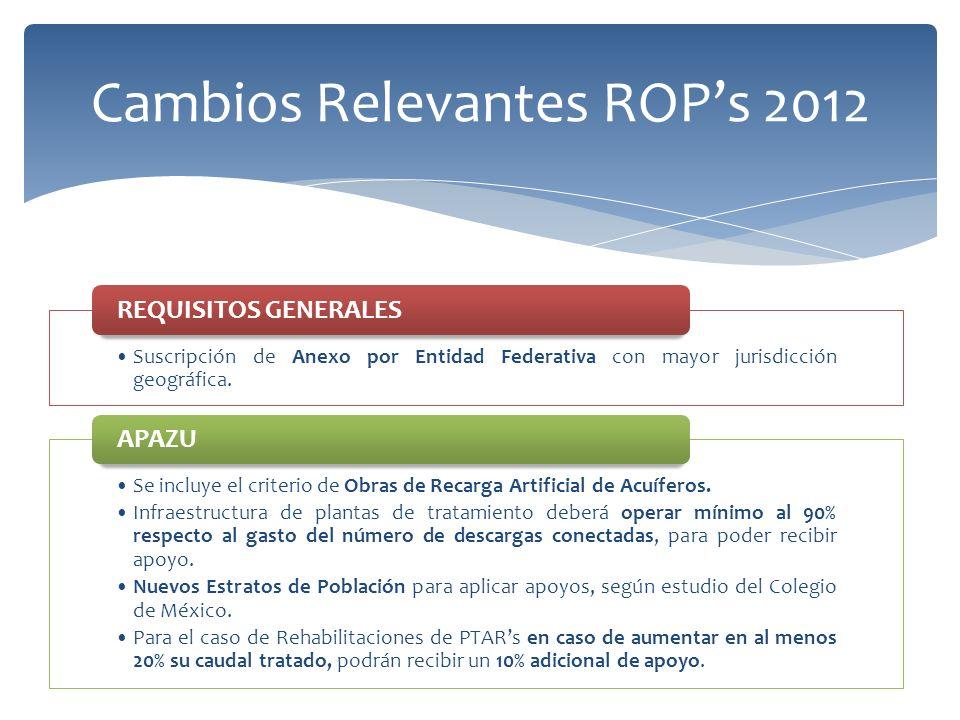 Suscripción de Anexo por Entidad Federativa con mayor jurisdicción geográfica.