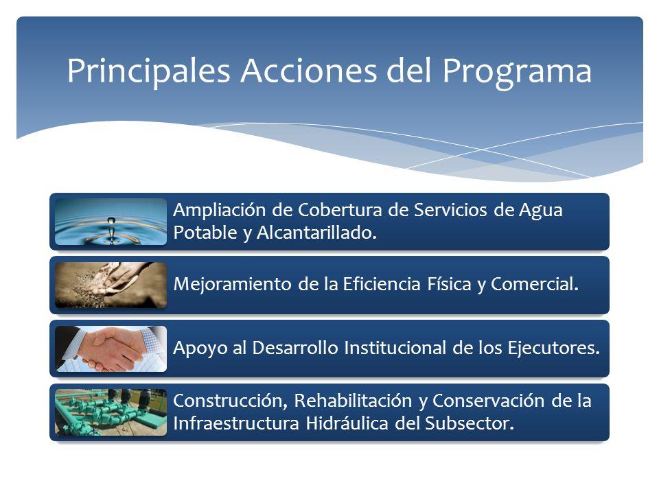 Ampliación de Cobertura de Servicios de Agua Potable y Alcantarillado.