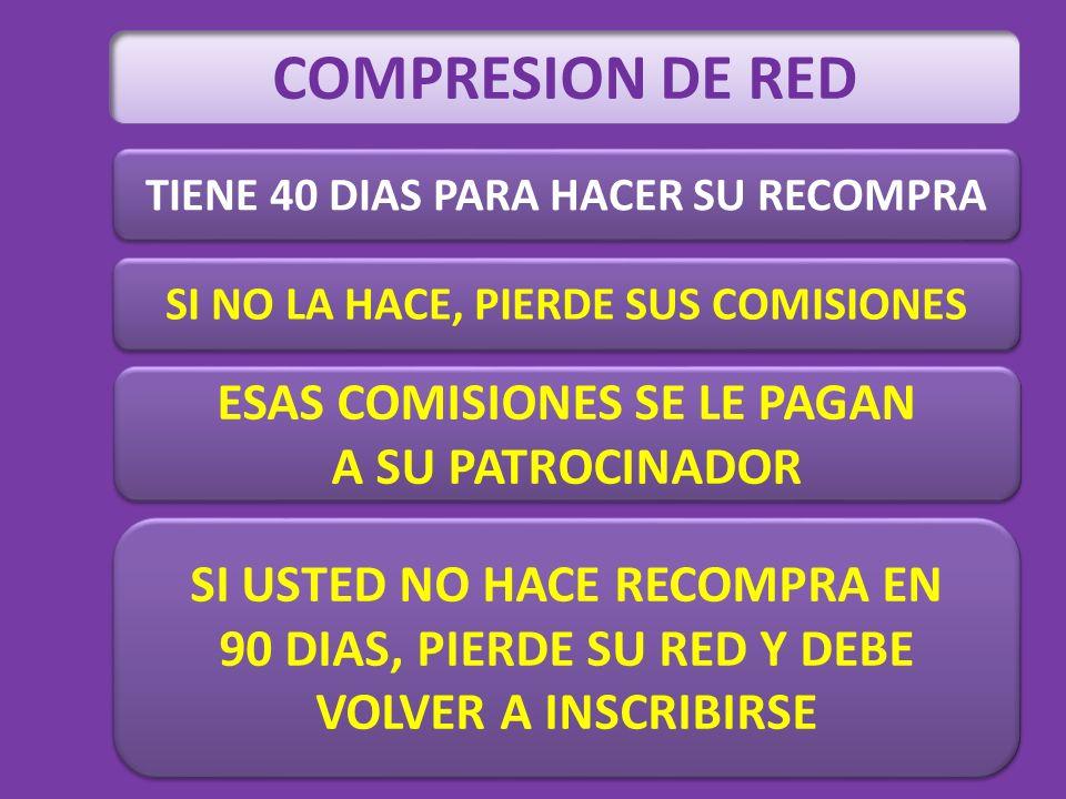 COMPRESION DE RED TIENE 40 DIAS PARA HACER SU RECOMPRA SI NO LA HACE, PIERDE SUS COMISIONES ESAS COMISIONES SE LE PAGAN A SU PATROCINADOR ESAS COMISIO