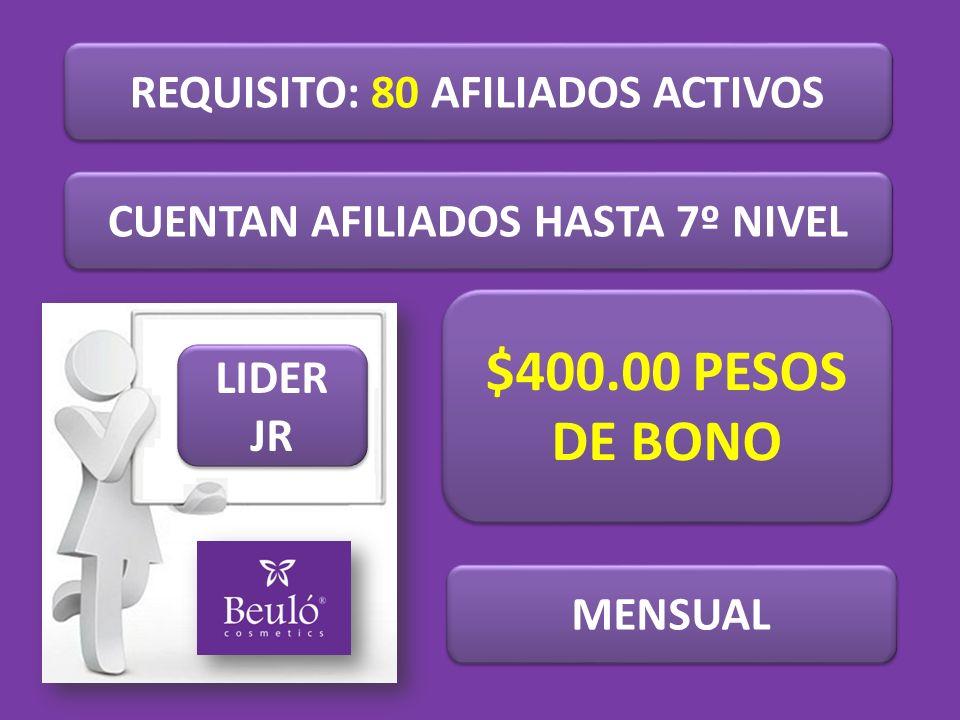 REQUISITO: 80 AFILIADOS ACTIVOS CUENTAN AFILIADOS HASTA 7º NIVEL LIDER JR $400.00 PESOS DE BONO $400.00 PESOS DE BONO MENSUAL