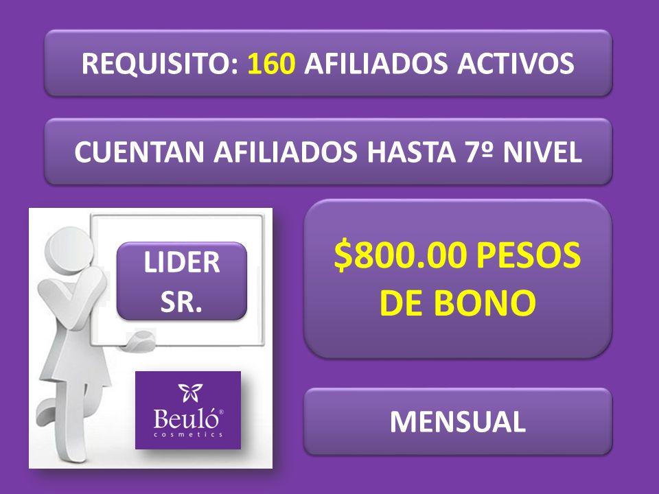 REQUISITO: 160 AFILIADOS ACTIVOS CUENTAN AFILIADOS HASTA 7º NIVEL LIDER SR. $800.00 PESOS DE BONO $800.00 PESOS DE BONO MENSUAL