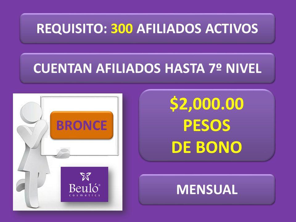 REQUISITO: 300 AFILIADOS ACTIVOS CUENTAN AFILIADOS HASTA 7º NIVEL BRONCE $2,000.00 PESOS DE BONO $2,000.00 PESOS DE BONO MENSUAL