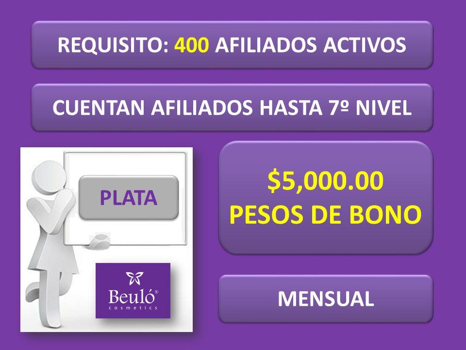 REQUISITO: 400 AFILIADOS ACTIVOS CUENTAN AFILIADOS HASTA 7º NIVEL PLATA $5,000.00 PESOS DE BONO MENSUAL