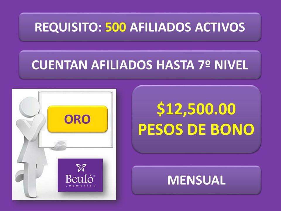REQUISITO: 500 AFILIADOS ACTIVOS CUENTAN AFILIADOS HASTA 7º NIVEL ORO $12,500.00 PESOS DE BONO $12,500.00 PESOS DE BONO MENSUAL
