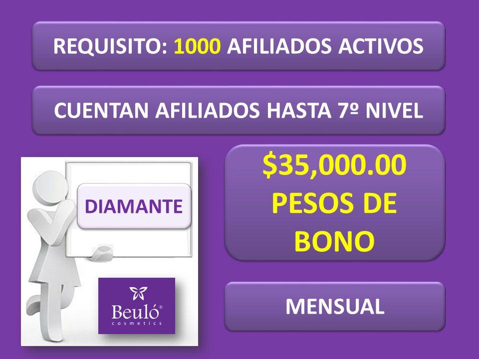 DIAMANTE REQUISITO: 1000 AFILIADOS ACTIVOS CUENTAN AFILIADOS HASTA 7º NIVEL $35,000.00 PESOS DE BONO $35,000.00 PESOS DE BONO MENSUAL