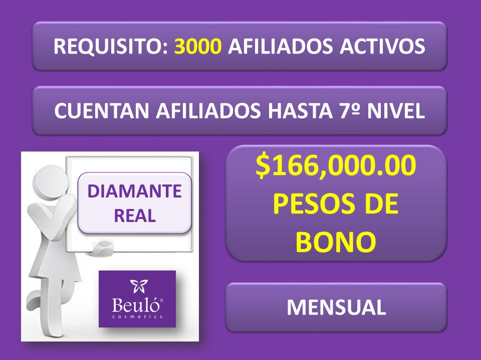 DIAMANTE REAL REQUISITO: 3000 AFILIADOS ACTIVOS CUENTAN AFILIADOS HASTA 7º NIVEL $166,000.00 PESOS DE BONO $166,000.00 PESOS DE BONO MENSUAL