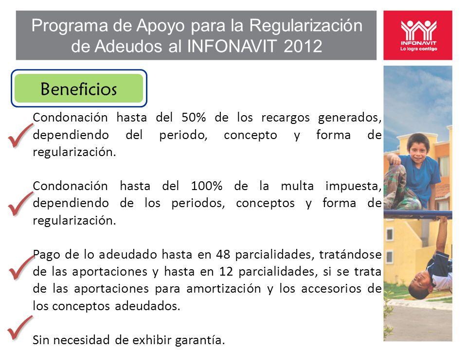 Programa de Apoyo para la Regularización de Adeudos al INFONAVIT 2012 Beneficios Condonación hasta del 50% de los recargos generados, dependiendo del periodo, concepto y forma de regularización.