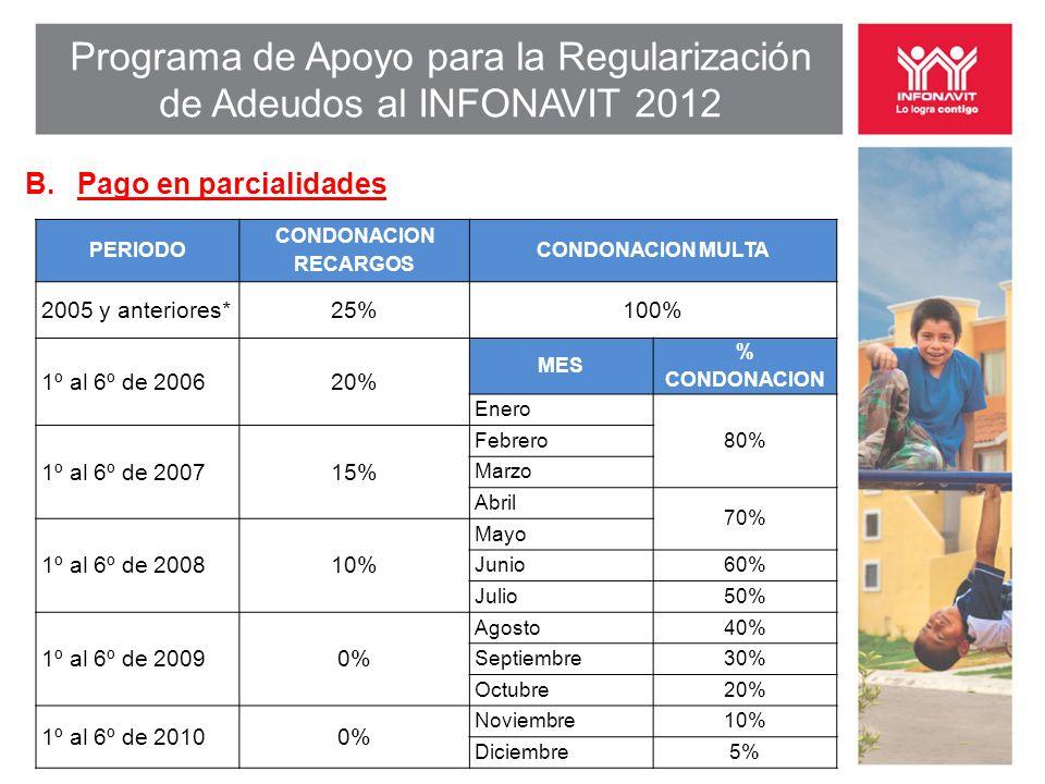 Programa de Apoyo para la Regularización de Adeudos al INFONAVIT 2012 B. Pago en parcialidades PERIODO CONDONACION RECARGOS CONDONACION MULTA 2005 y a