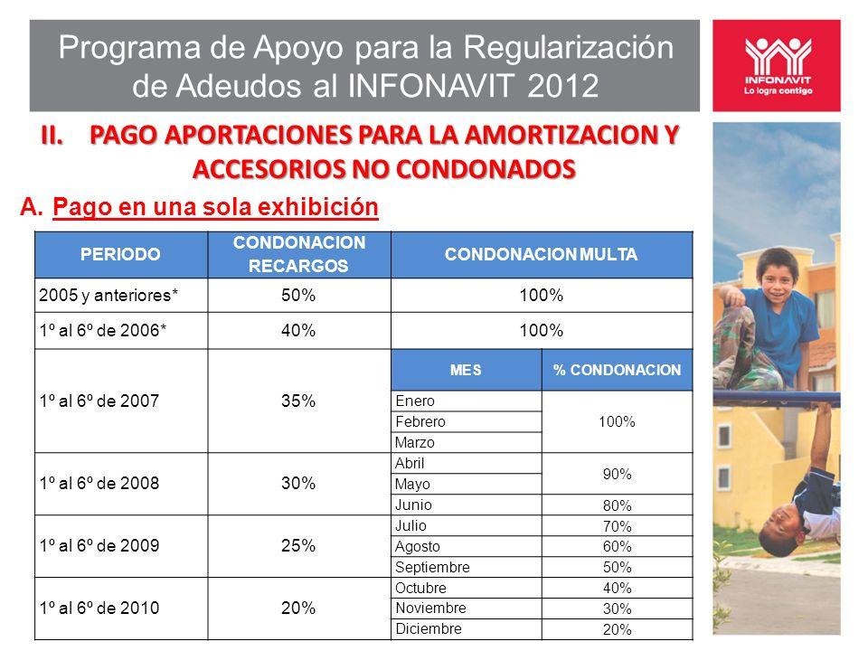 Programa de Apoyo para la Regularización de Adeudos al INFONAVIT 2012 II.PAGO APORTACIONES PARA LA AMORTIZACION Y ACCESORIOS NO CONDONADOS A. Pago en