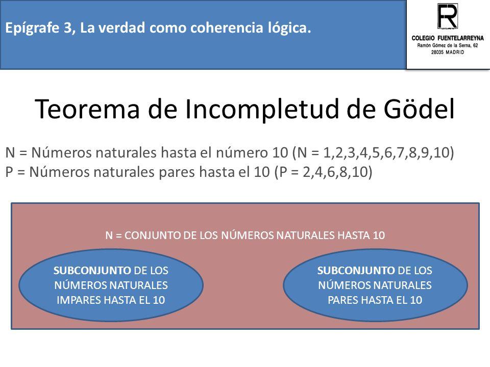 Epígrafe 3, La verdad como coherencia lógica. Teorema de Incompletud de Gödel N = Números naturales hasta el número 10 (N = 1,2,3,4,5,6,7,8,9,10) P =