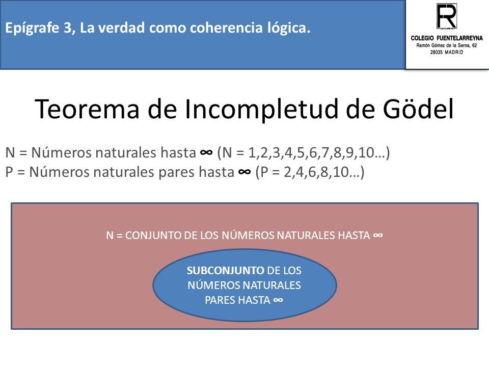 Epígrafe 3, La verdad como coherencia lógica. Teorema de Incompletud de Gödel N = Números naturales hasta (N = 1,2,3,4,5,6,7,8,9,10…) P = Números natu