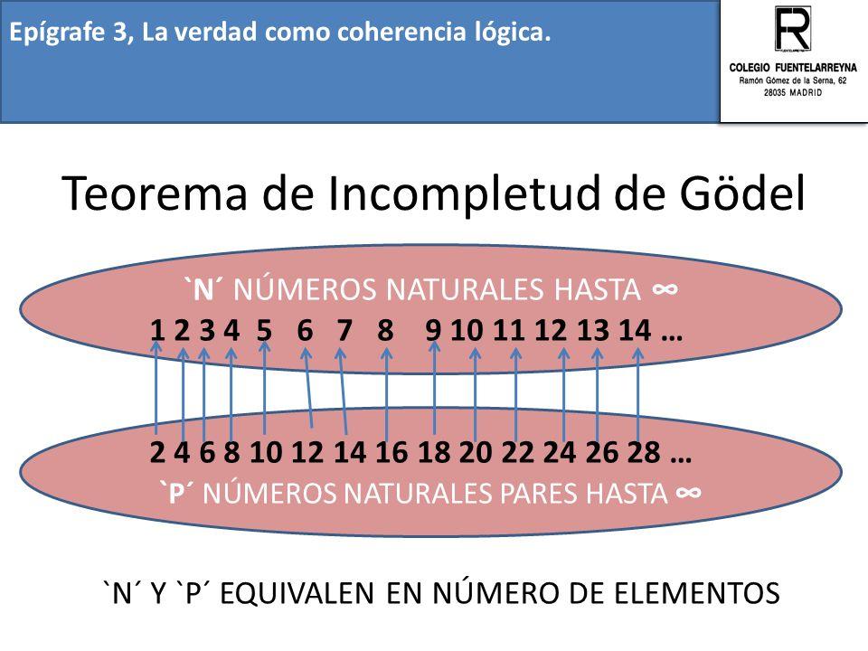 Epígrafe 3, La verdad como coherencia lógica. Teorema de Incompletud de Gödel `N´ NÚMEROS NATURALES HASTA 1 2 3 4 5 6 7 8 9 10 11 12 13 14 … 2 4 6 8 1