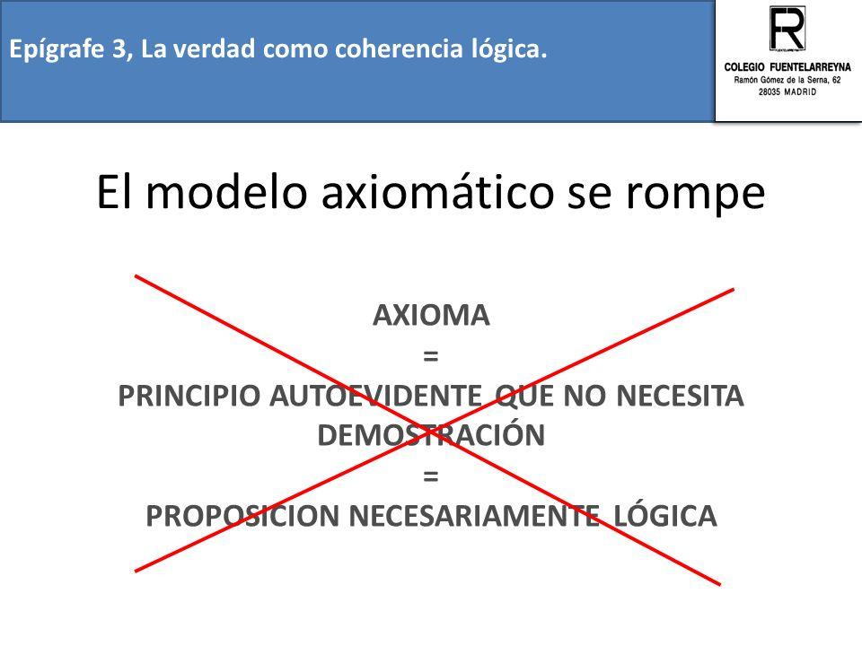 Epígrafe 3, La verdad como coherencia lógica. El modelo axiomático se rompe AXIOMA = PRINCIPIO AUTOEVIDENTE QUE NO NECESITA DEMOSTRACIÓN = PROPOSICION