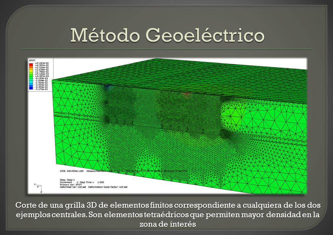 Corte de una grilla 3D de elementos finitos correspondiente a cualquiera de los dos ejemplos centrales. Son elementos tetraédricos que permiten mayor