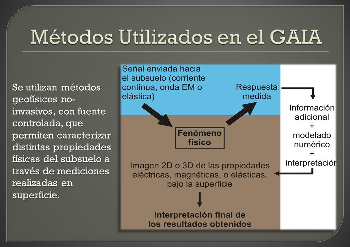 Se utilizan métodos geofísicos no- invasivos, con fuente controlada, que permiten caracterizar distintas propiedades físicas del subsuelo a través de