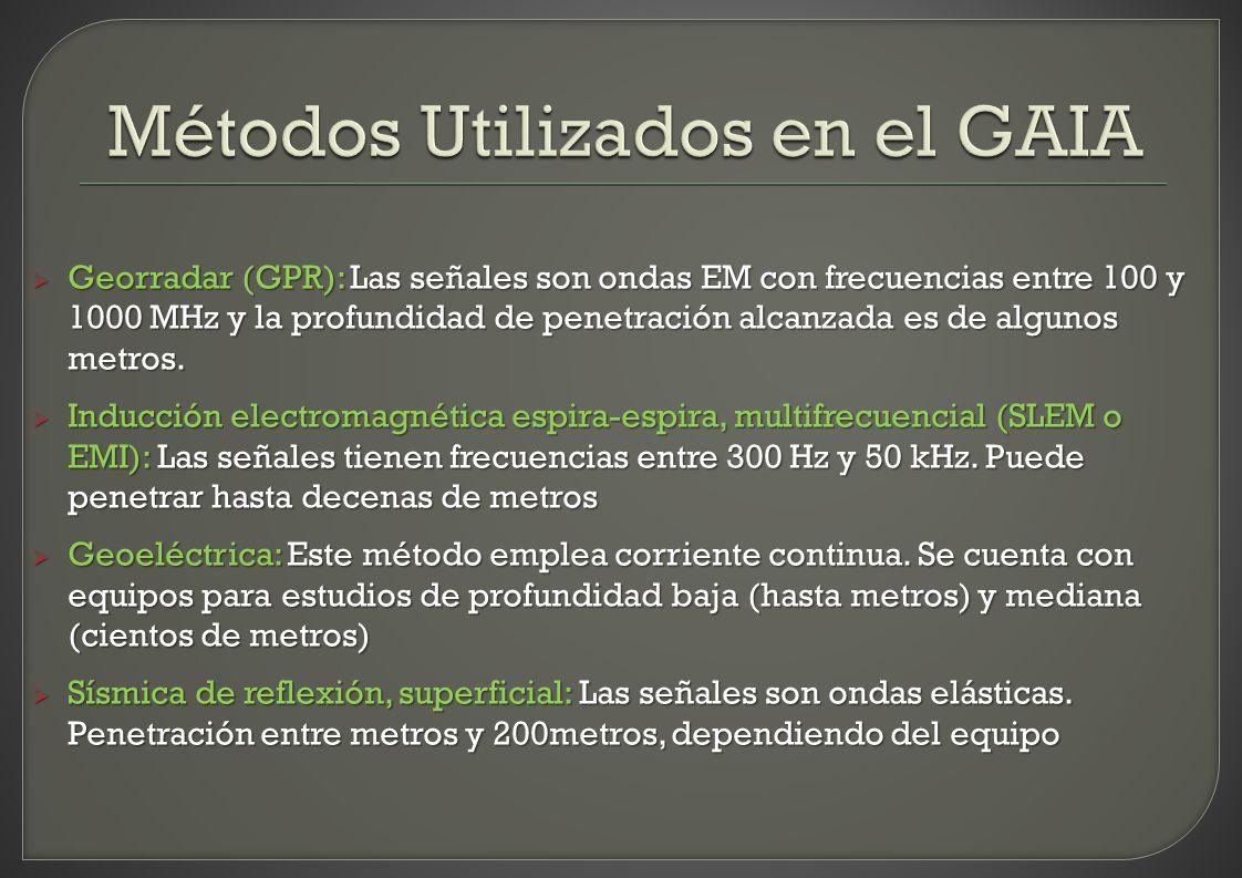 Georradar (GPR): Las señales son ondas EM con frecuencias entre 100 y 1000 MHz y la profundidad de penetración alcanzada es de algunos metros. Georrad