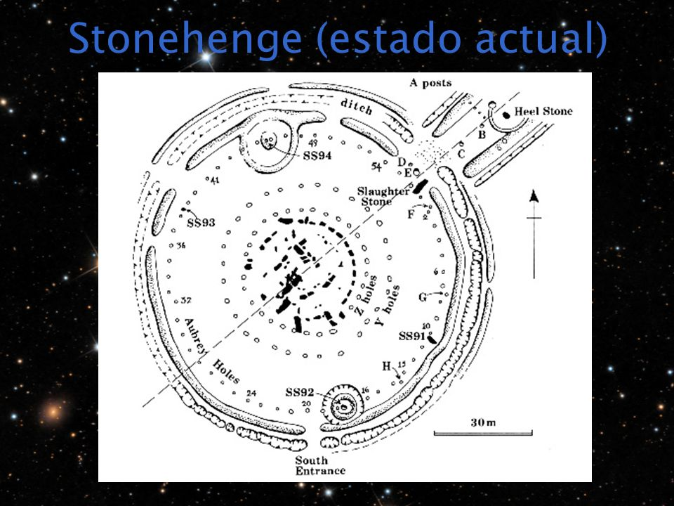 Stonehenge (estado actual)