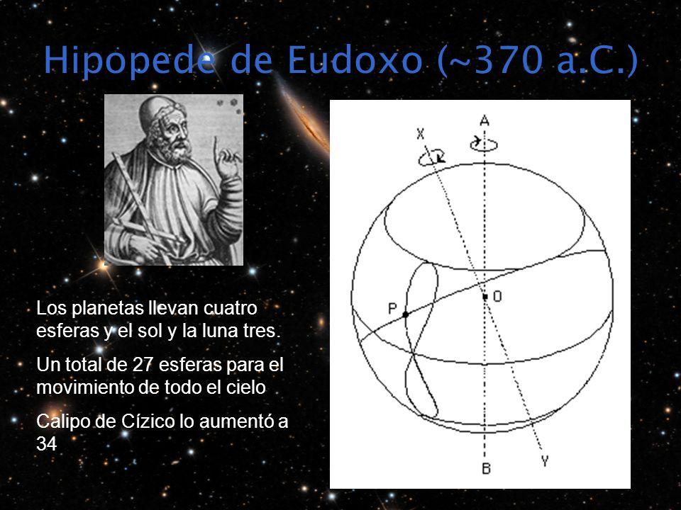 Hipopede de Eudoxo (~370 a.C.) Los planetas llevan cuatro esferas y el sol y la luna tres. Un total de 27 esferas para el movimiento de todo el cielo