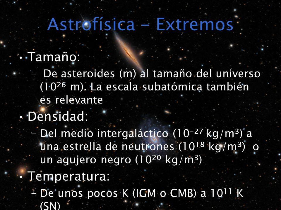 Astrofísica - Extremos Tamaño: – De asteroides (m) al tamaño del universo (10 26 m). La escala subatómica también es relevante Densidad: –Del medio in