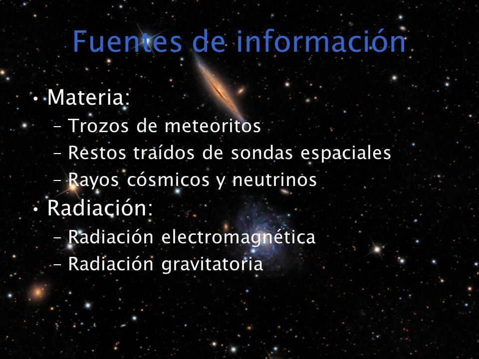 Fuentes de información Materia: –Trozos de meteoritos –Restos traídos de sondas espaciales –Rayos cósmicos y neutrinos Radiación: –Radiación electromagnética –Radiación gravitatoria