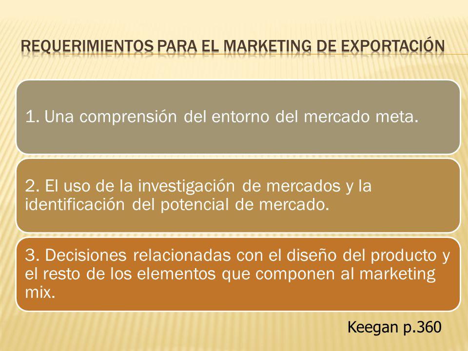 1. Una comprensión del entorno del mercado meta. 2. El uso de la investigación de mercados y la identificación del potencial de mercado. 3. Decisiones