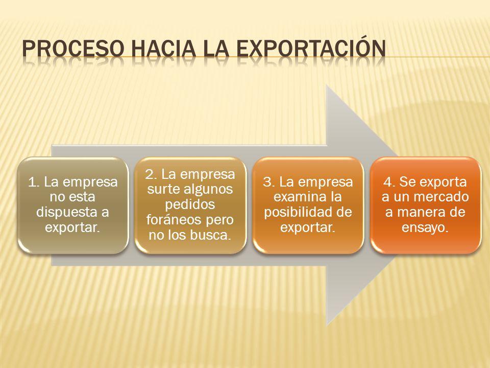 1. La empresa no esta dispuesta a exportar. 2. La empresa surte algunos pedidos foráneos pero no los busca. 3. La empresa examina la posibilidad de ex