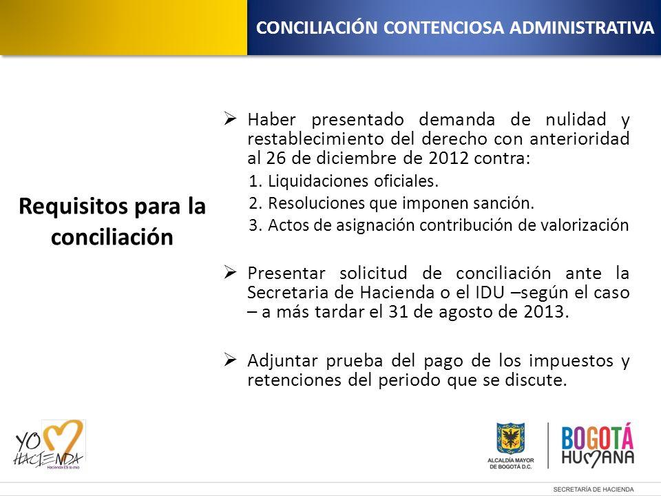 Haber presentado demanda de nulidad y restablecimiento del derecho con anterioridad al 26 de diciembre de 2012 contra: 1.Liquidaciones oficiales.