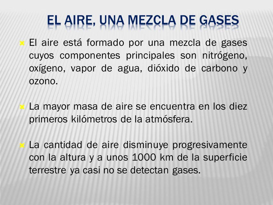 El aire está formado por una mezcla de gases cuyos componentes principales son nitrógeno, oxígeno, vapor de agua, dióxido de carbono y ozono. La mayor