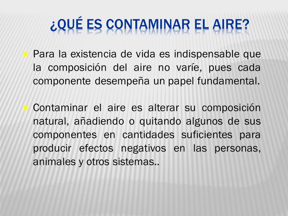 Para la existencia de vida es indispensable que la composición del aire no varíe, pues cada componente desempeña un papel fundamental. Contaminar el a