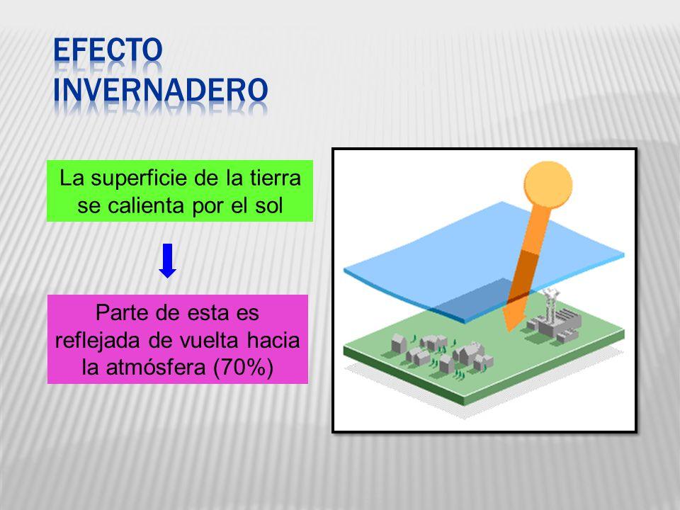 La superficie de la tierra se calienta por el sol EFECTO INVERNADERO Parte de esta es reflejada de vuelta hacia la atmósfera (70%)