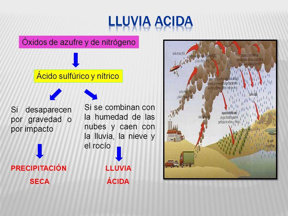 LLUVIA ÁCIDA Óxidos de azufre y de nitrógeno Ácido sulfúrico y nítrico Si desaparecen por gravedad o por impacto Si se combinan con la humedad de las nubes y caen con la lluvia, la nieve y el rocío PRECIPITACIÓN SECA LLUVIA ÁCIDA