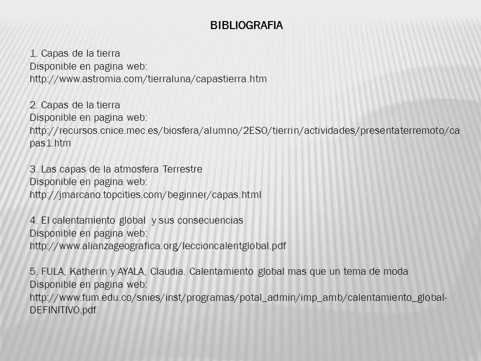 BIBLIOGRAFIA 1. Capas de la tierra Disponible en pagina web: http://www.astromia.com/tierraluna/capastierra.htm 2. Capas de la tierra Disponible en pa