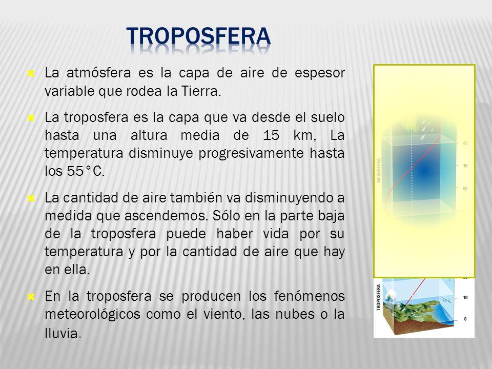La atmósfera es la capa de aire de espesor variable que rodea la Tierra. La troposfera es la capa que va desde el suelo hasta una altura media de 15 k